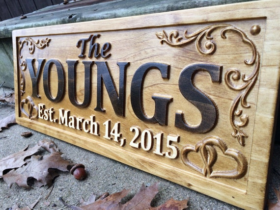 PERSONALIZED FAMILY LAST NAME GIFT WEDDING ESTABLISHED DATE SIGN WOODEN PLAQUE