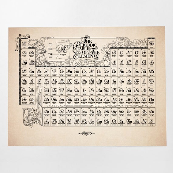 Periodic Table of the Elements Watercolor Print Science Art Chemical Laboratory