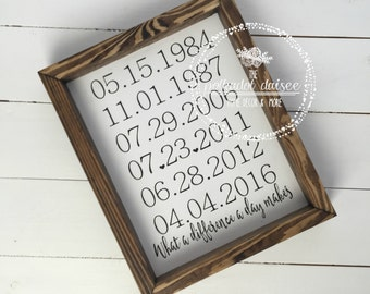 What a Difference A Day Makes Important Dates Sign Family Dates to Remember Special Dates Sign Grandchildren Birthdates Keepsake Anniversary