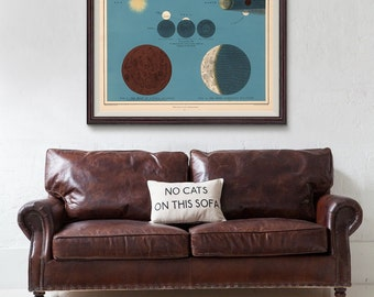 Moon Eclipse Print 1869, Astronomy Old Map, Astronomy Poster, Home Decor, Old Map- CP016