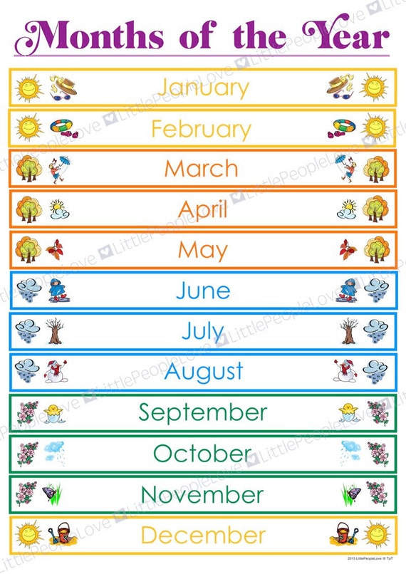 months of the year poster southern hemisphere etsy
