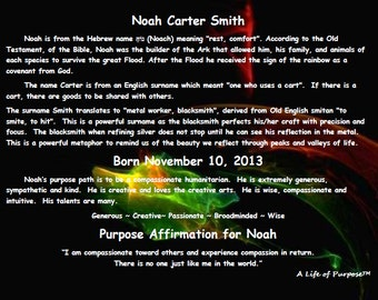 """Personalized Name Meaning/Purpose Path/Positive Affirmation Print on GLASS  w/45 GRAPHIC Background Choices! Purpose Wall Art ~21.6"""" x 28.8"""""""