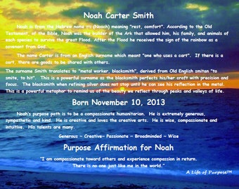 """Personalized Name Meaning/Purpose Path/Positive Affirmation Print on GLASS  w/30 BEACH Background Choices! Purpose Wall Art ~ 21.6"""" x 28.8"""""""
