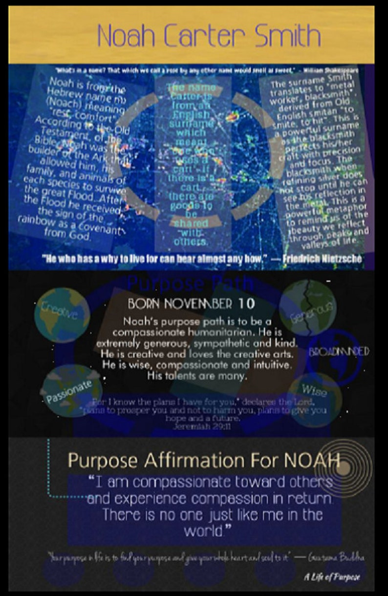 Personalized Name Meaning/Purpose Path/Positive Affirmation Infographic  Poster Size on Gator Board w/30 EARTH Background Choices! ~24