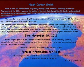 """Personalized Name Meaning/Purpose Path/Positive Affirmation Print on GLASS  w/45 EARTH Background Choices! Purpose Wall Art ~21.6"""" x 28.8"""""""