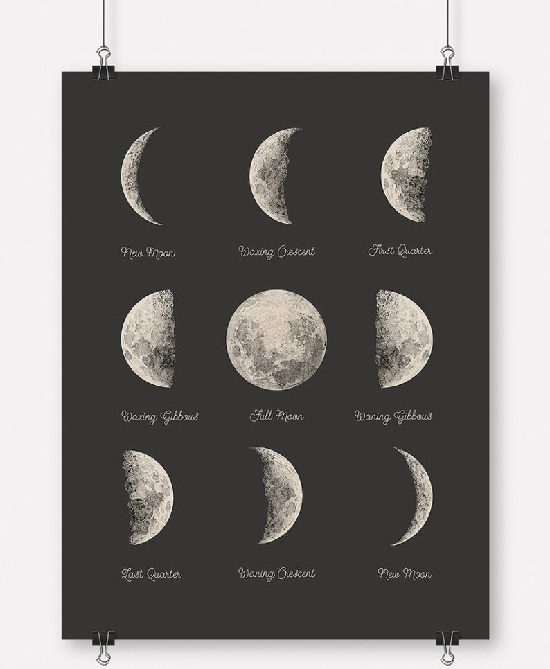 graphic about Printable Moon Phases identified as Moon Stages Poster - PRINTABLE Record. Astronomy Lunar Artwork. Celestial Print. Bed room Decor. Lunar Stages. Dorm Area Wall Artwork. Bohemian Artwork.
