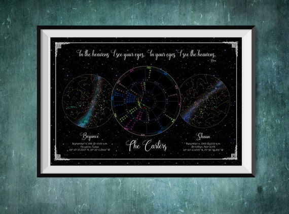 Couples Custom Star Maps Astrology Compatibility Natal Etsy