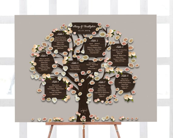 "Tree Table Seating Plan Template, up to 8 tables, 18x24"", 24x36"", A2 and A1 sizes, Wedding Tree, Editable PDF"