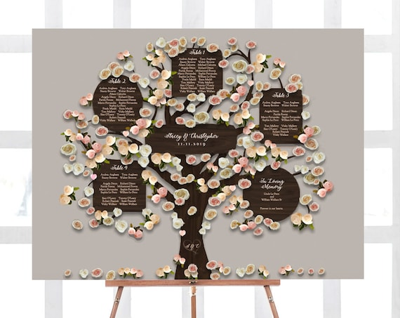 "Tree Seating Plan, Printable Table Plan Template with up to 5 tables, 18x24"" and A2 sizes, Wedding Tree, Editable PDF"