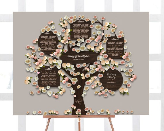 "Tree Seating Plan, Printable Table Plan Template with up to 5 tables, 18x24"" and A2 sizes, Wedding Tree, Edit in ACROBAT"