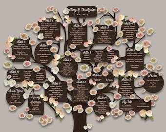 Wedding Tree Table Plan Diy Printable Tree Seating Plan Etsy