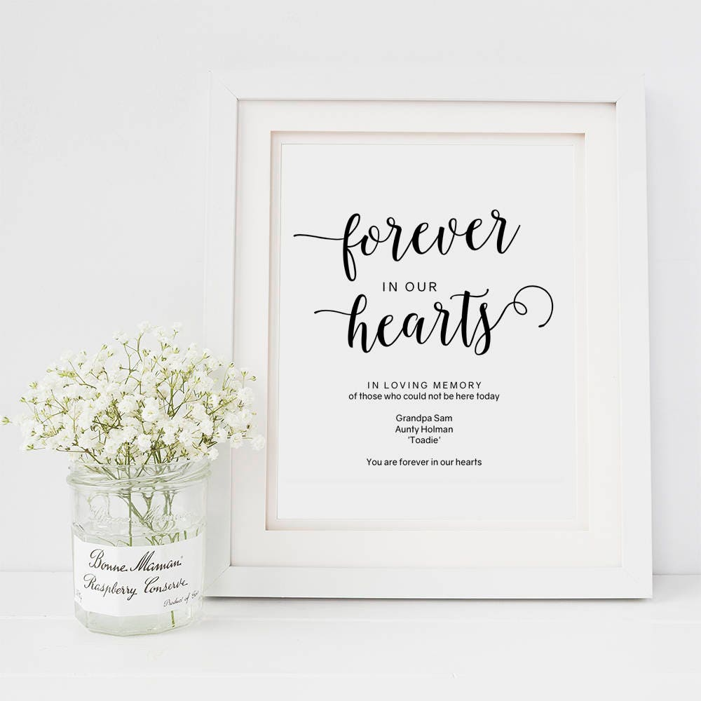 In loving memory sign template, forever in our hearts sign ...