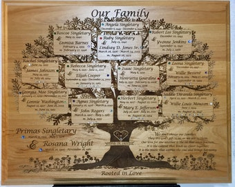 Custom Laser Engraved Family Tree Plaques - A Family Heirloom and a Fabulous Anniversary Gift!