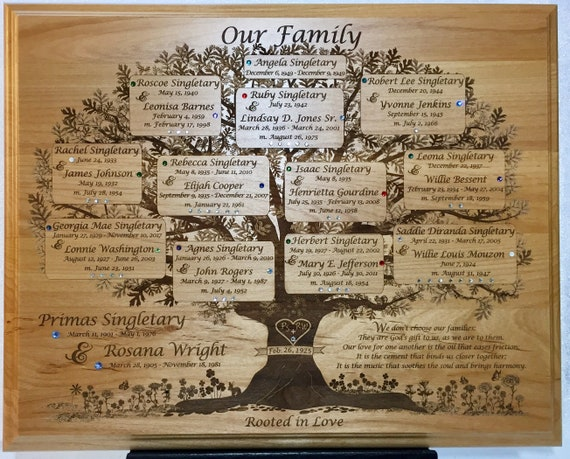 Family Tree 11 in x 14 in Laser cut and engraved
