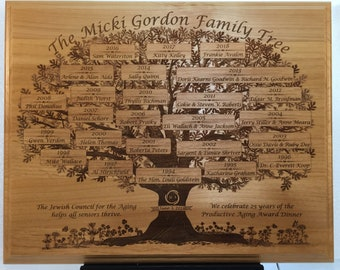 A Family Tree Plaque custom designed & laser engraved for YOUR family