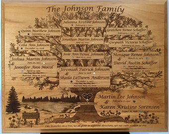 A Family Tree Plaque that WILL be THE heirloom to inherit