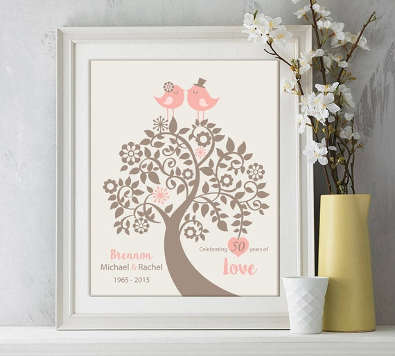 Australian Wedding Anniversary Gifts By Year: 50th Wedding Anniversary Gift Print Parents Anniversary