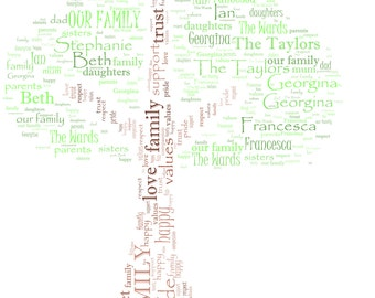 family tree word art etsy