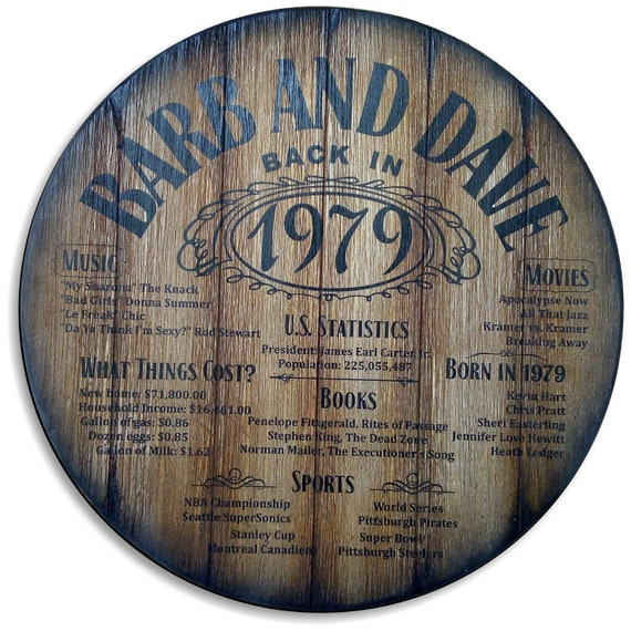 Personalized Anniversary Gift or Wedding Present, Custom Wood Sign Inspired by Old Wine & Whiskey Barrels, Rustic Bar Home Decor for Couple