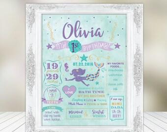 Mermaid Birthday Poster | 1st Year Milestone Birthday Chalkboard Poster | First Birthday Board Printable Poster