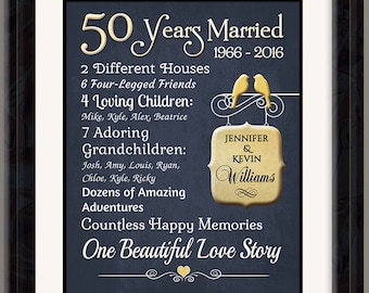 Custom Anniversary Gift For Parents - Personalized 50th Anniversary Gifts - Golden Wedding Anniversary Gift - 50th Wedding Anniversary