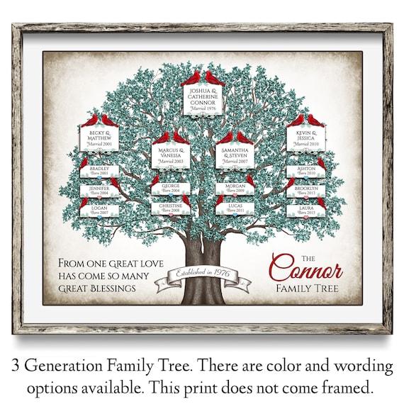 Crystals Personalised Keepsake Personalisation Love Pawprints Family Tree Grandchildren Tree Mothers Day Gift Grandparents Handmade