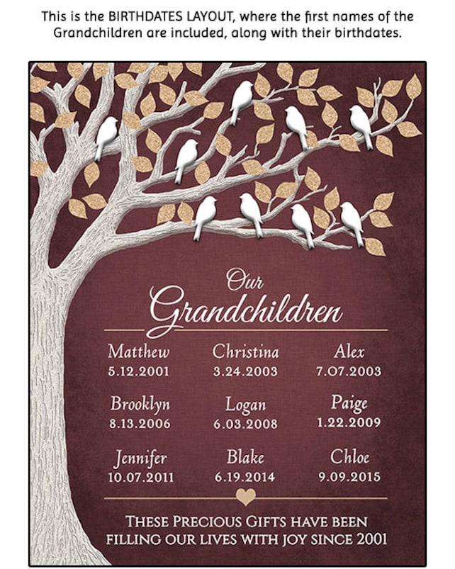 Geschenk für Großeltern Geschenk Oma und Opa Enkel | Etsy