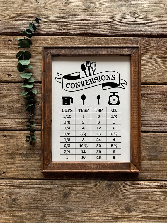 Kitchen conversion chart, kitchen decor, kitchen signs, conversion chart, farmhouse kitchen, home decor, signs, reverse canvas