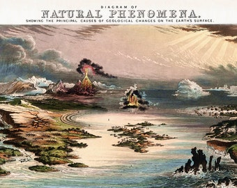 Emslie Diagram of Natural Phenomena - Vintage Geology Art Print - Geological Science Poster - Antique Map - Gift for Teacher Geologis