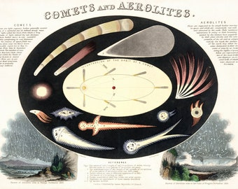 Emslie Comet and Aerolites - Vintage Astronomy Art Print - Educational Cosmology Science Poster - Old Maps and Prints - Gift for Teacher