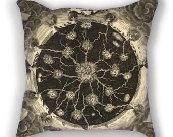 Decorative Pillow - Athanasius Kircher Fires Antique Print - Throw Pillows - Home Decor Accent Pillows - Vintage Geology Art Print on Pillow