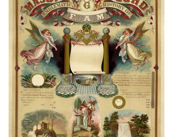 Masonic Record and Emblematic History 1872 - Vintage Masonic Collectible Art Print - Freemason Antique Certificate - Master Mason Americana