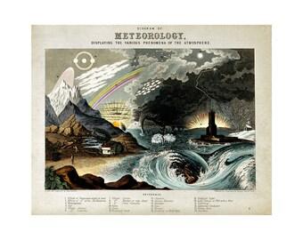 Emslie Diagram of Meteorology - Vintage Meteorological Art Print - Aurora Borealis - Old Maps and Prints - Gift for Teacher