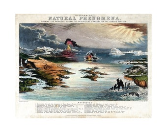 Emslie's Diagram of Natural Phenomena - Vintage Geology Art Print - Geological Poster - Antique Geologic Map - Gift for Teacher Geologist