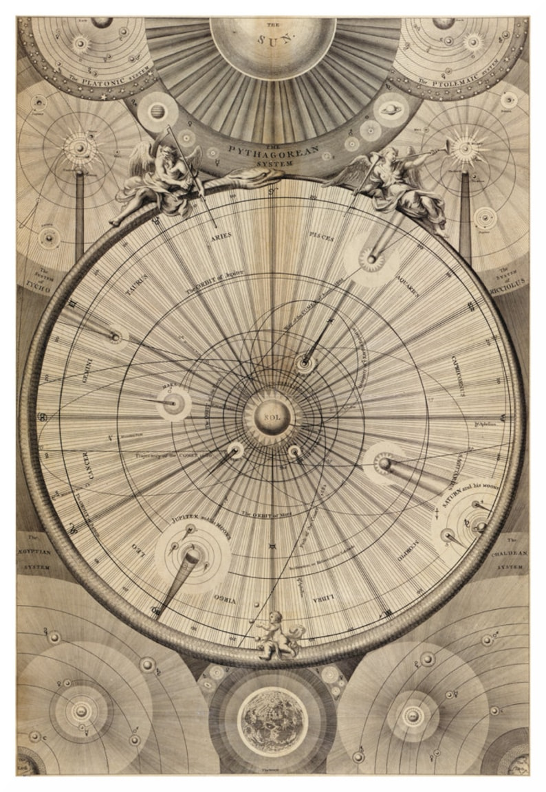 Celestial Map of the Universe  Astronomy Art Print  Antique image 0
