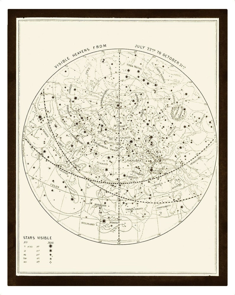 Visible Heavens 03 Constellation Celestial Chart  Astronomy image 0