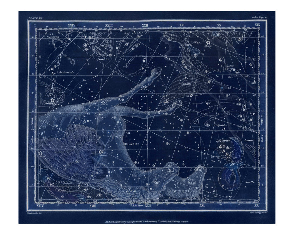 astronomy star charts constellations - 1000×800