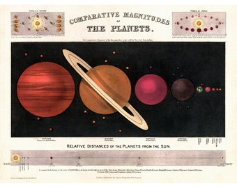 Emslie Comparative Magnitudes of the Planets  - Vintage Astronomy - Old Art Print - Educational Cosmology Science Poster - Gift for Teacher