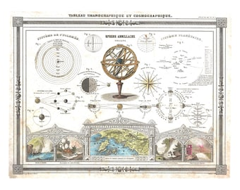 1852 Astronomy Uranography Cosmography Chart - Vintage Art Print - Antique Celestial Chart - Restoration Style - Old Maps and Prints