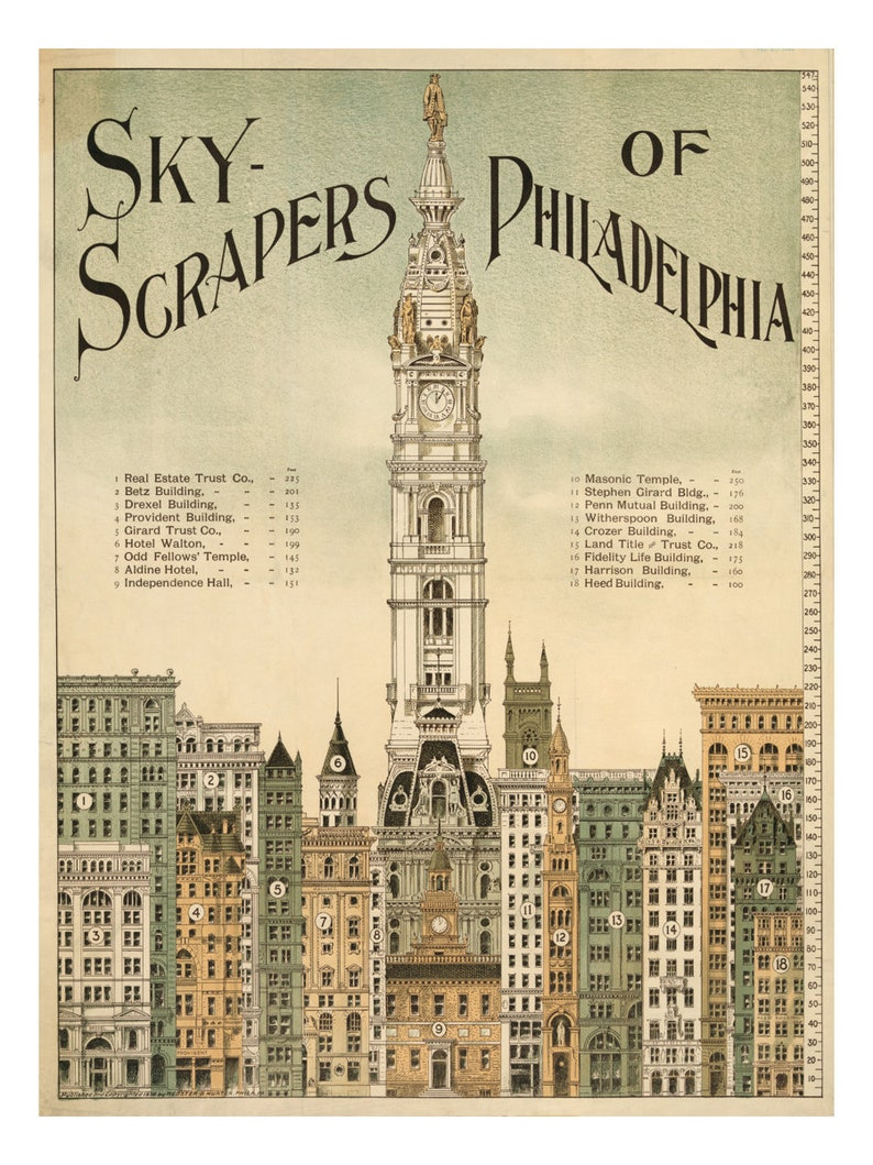 Skyscrapers of Philadelphia Vintage Architectural Print 1898  image 0