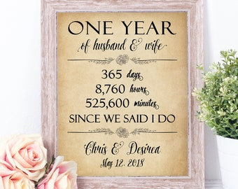 1st Anniversary Gift For Couple Etsy