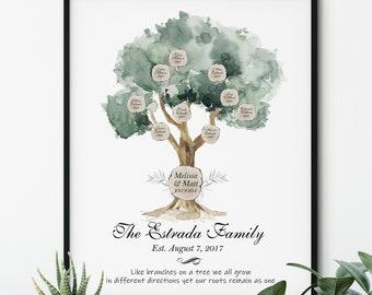 Family Tree Print Etsy