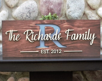 Personalized family name sign wood-farmhouse family wall sign-family established plaque-gift for family wood established sign-last name sign