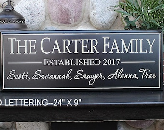 Wood family name sign, personalized family name sign, custom family name sign, last name sign family name plaque gift for family established