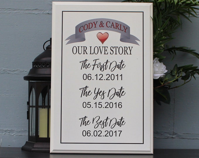 Our love story sign-important date sign-first day best day yes day wooden sign-custom date sign-special dates sign-wedding decor date sign