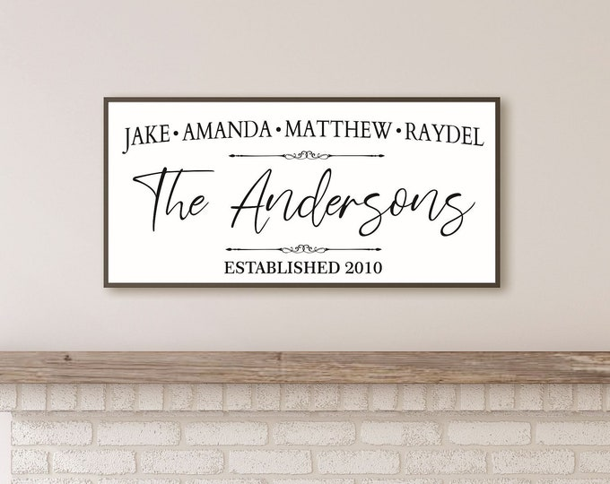 Family signs personalized-Gift for parents-custom wood-family name sign-family gift for wife friends sign-personalized sign home-family home