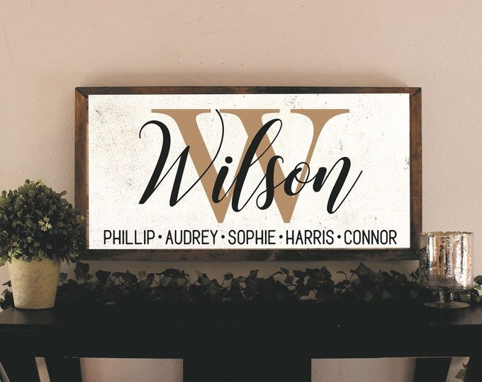 Family sign home-Custom wood personalized family signs-wood-wall family sign-personalized custom wooden signs-family name plaques