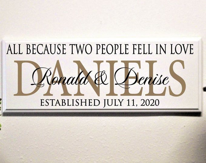 Bridal shower gift-for engagement gift-wedding head table sign-couple name sign custom-wedding gift-sign for wedding-gift for newlyweds