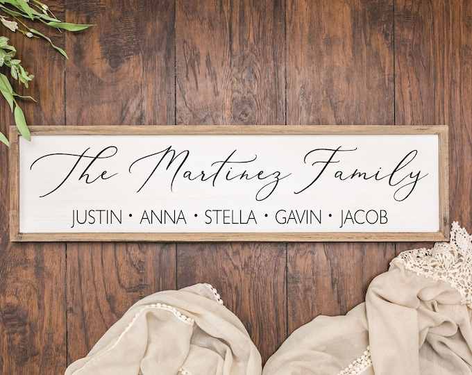 Personalized framed Family wall sign-new home sign custom wood sign-Christmas-personalized plaque-It's so good to be home-housewarming gift