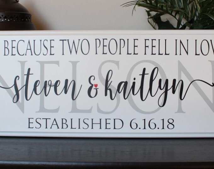 Personalized wedding gift sign-for the couple-gift ideas-bridal shower gift-established wedding sign-anniversary gift for wife-engagement